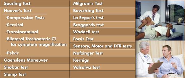 Pain Diagnostic Testing Chart