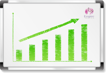 Graph Depicting Growth in Medical and Aesthetics